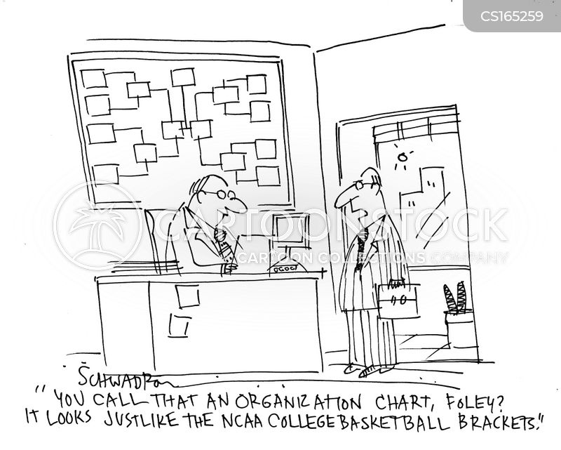 Globalization Part 2 Political Cartoons additionally  moreover Flow chart together with Healthy Habits Wash Your Hands as well munication. on workplace culture