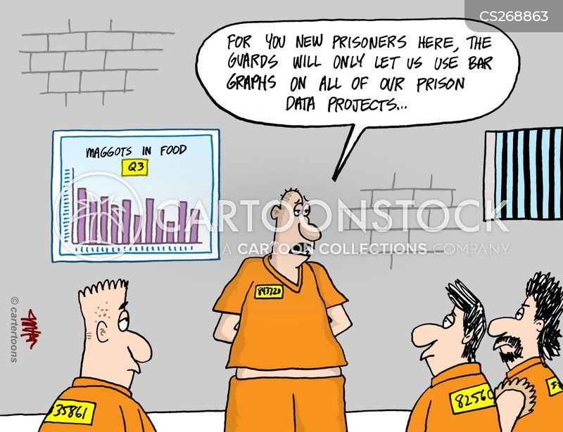 Data Project Cartoons And Comics Funny Pictures From