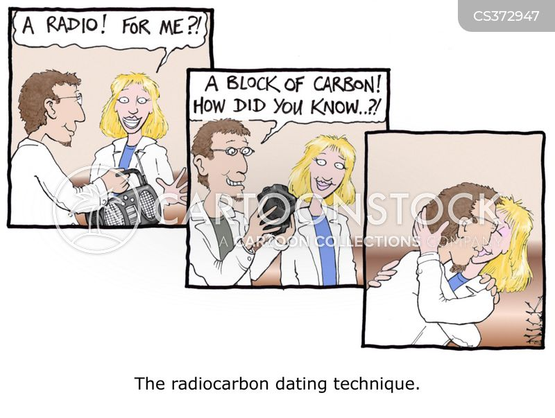 Radiocarbon dating technology