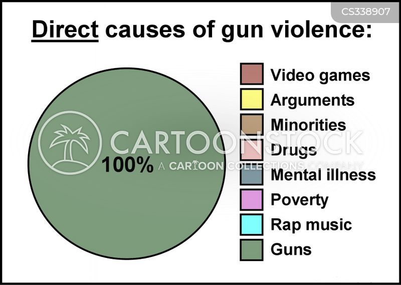 argument essay on gun violence Gun control argument essay argumentative essay on gun control free essays gun control 12 gun control articles to support your argumentative essay we've found 12 worthwhile gun control whenever a national tragedy occurs that involves gun violence, the question on what to do about.
