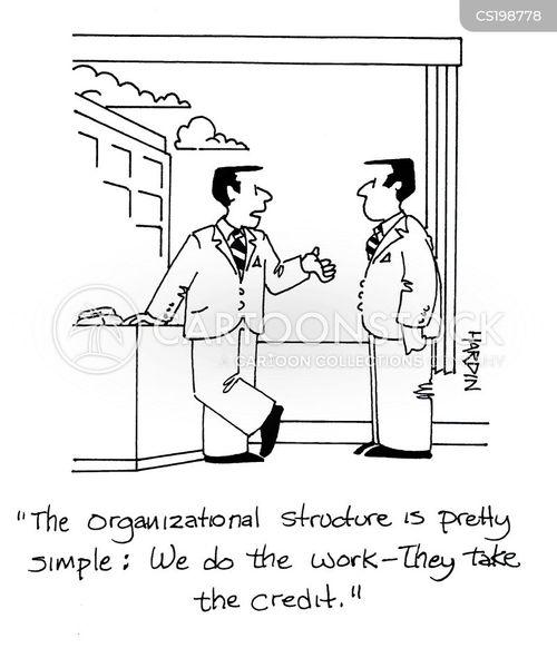 tasks on apple organizational management and performance Gence and performance management,  and how organizational culture,  how corporate culture affects performance management.