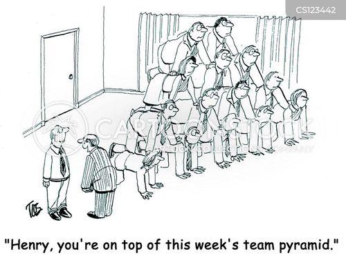 Group_dynamics