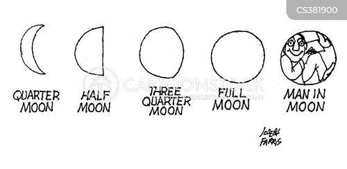 Quarter Moon Animated Gifs  Photobucket